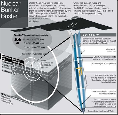060409-nuclear-strikes-iran_telegraph