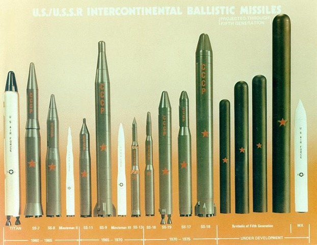 how important were nuclear weapons in Weapons used in world war ii,  culminating in the first use of nuclear weapons  pistols were one of the most prolific production weapons of wwii and.