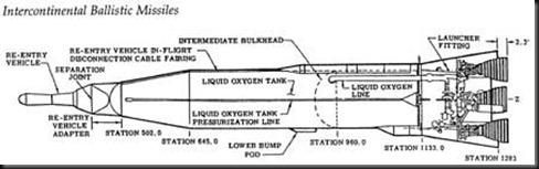 ICBM_design