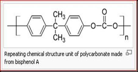 Bisphenol -A 2d chart
