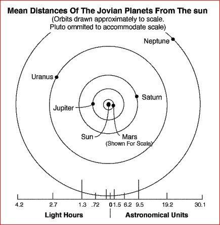 jupiter planet drawing words - photo #20