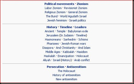 Jews and Judaism part2