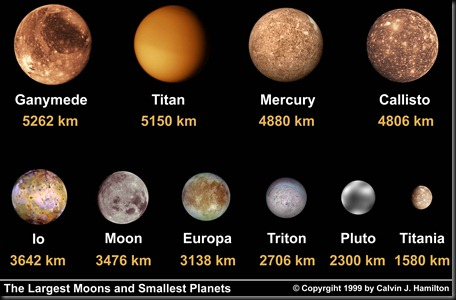 jovian planets in size order - photo #13