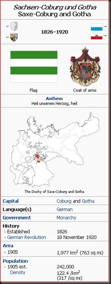 Saxe-Coburg and Gotha