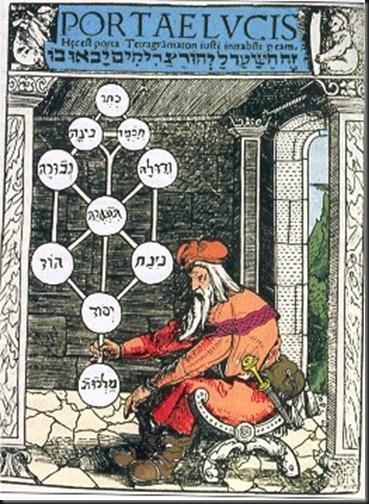 Tree_of_Life,_Medieval (1)