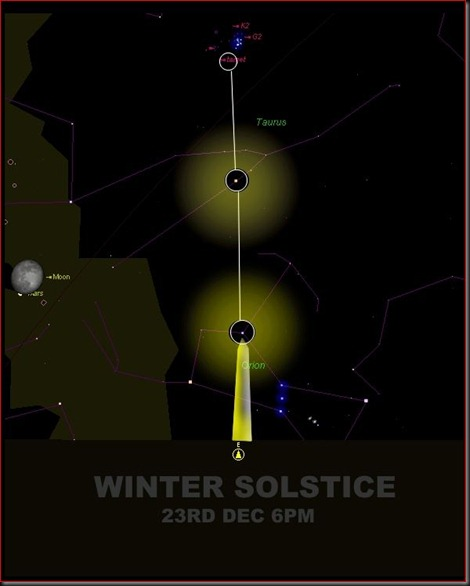 Winter Solstice 23 Dec 6Pm