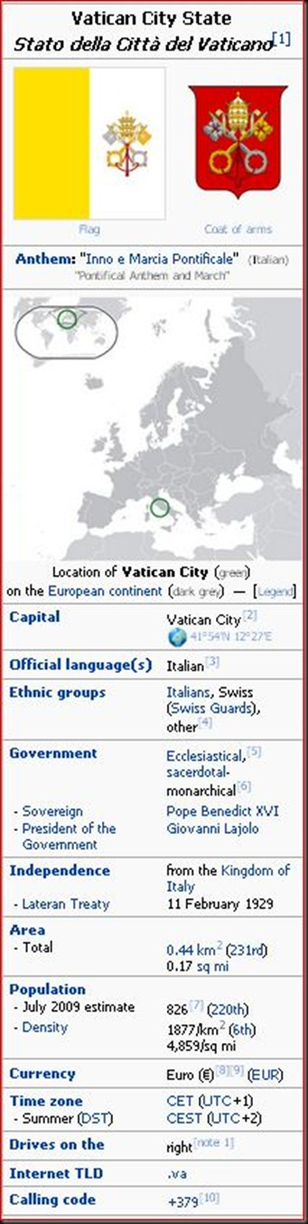 Vatican city1c