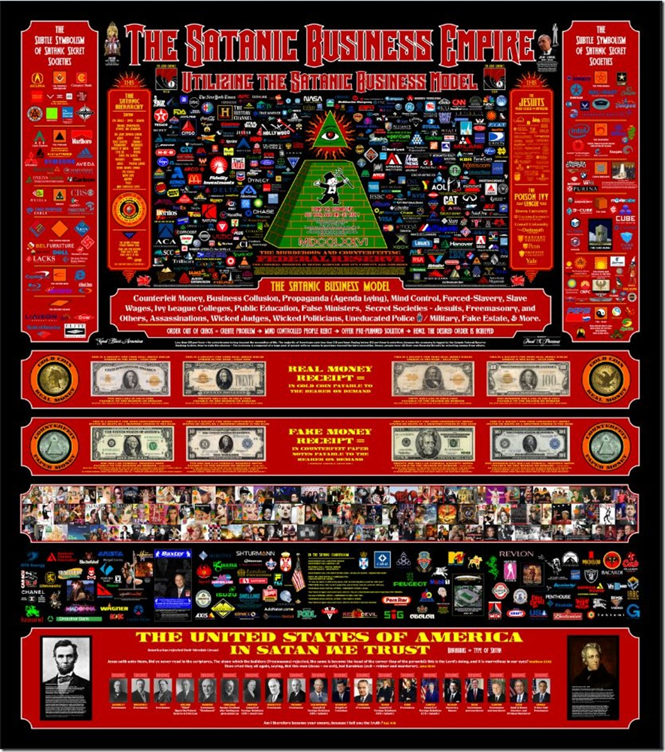 Satanic Empire Symbolismbestl